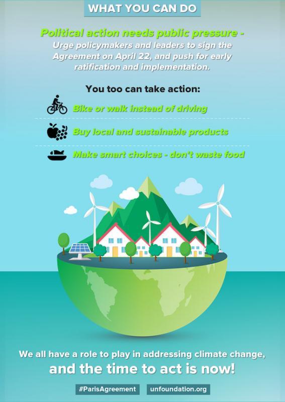 Paris Climate Agreement 101 No Jargon Just Facts Connect4climate