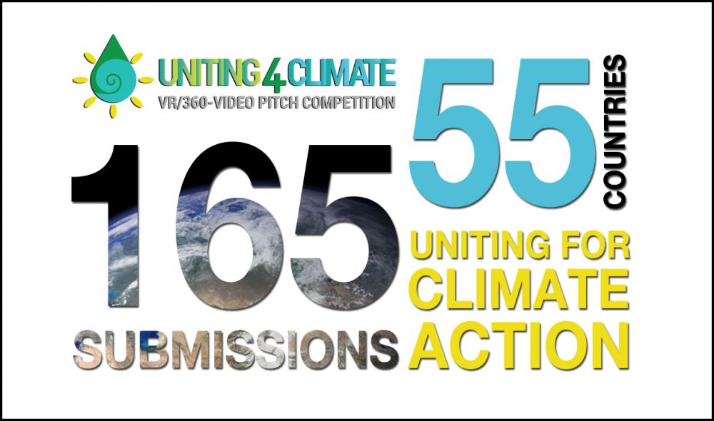 Uniting4Climate VR/360 Video Competition - Results