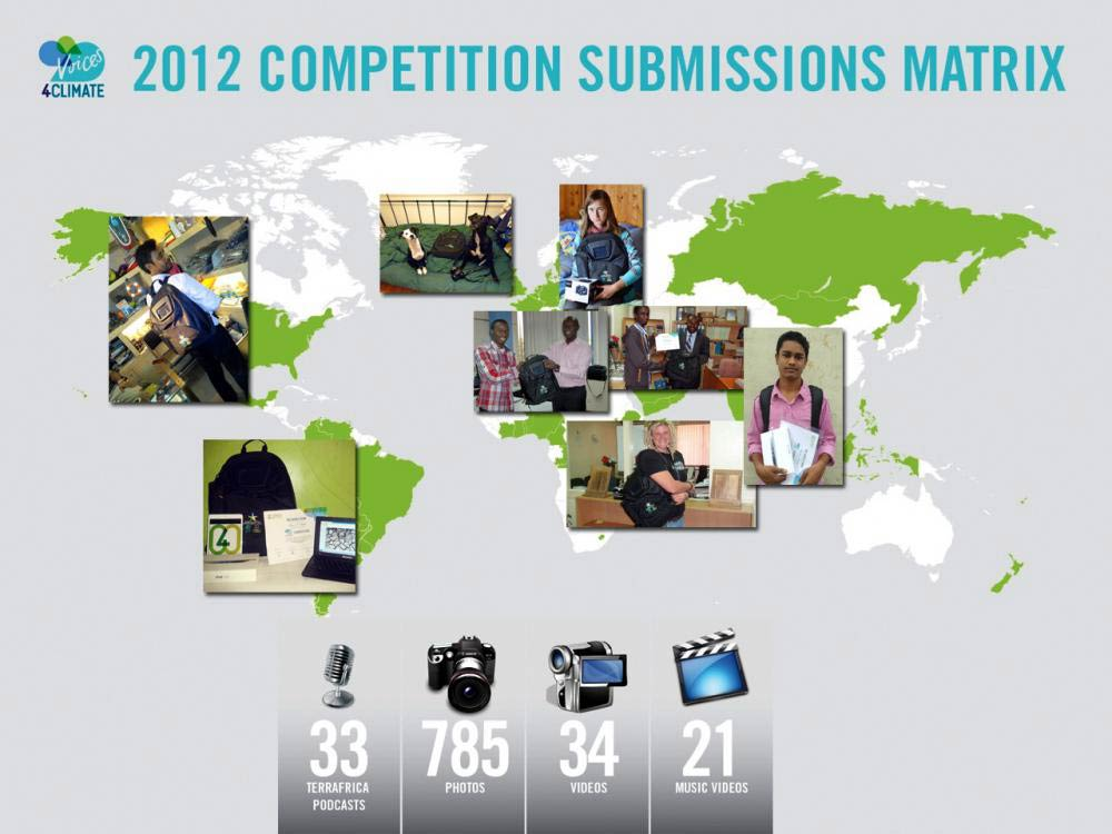 Voices4Climate Competition Submissions Matrix.
