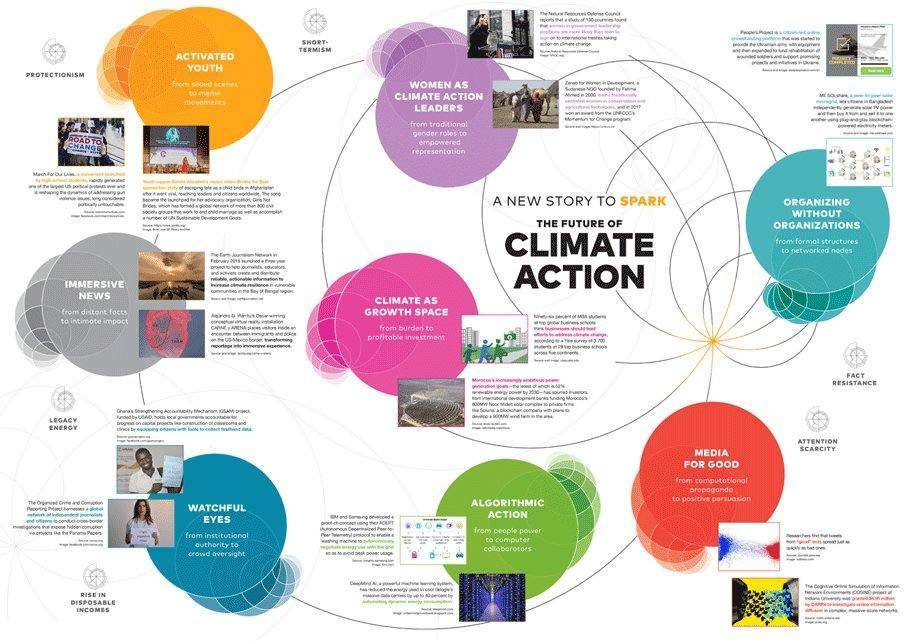 A New Story to Spark the Future of Climate Action - report.